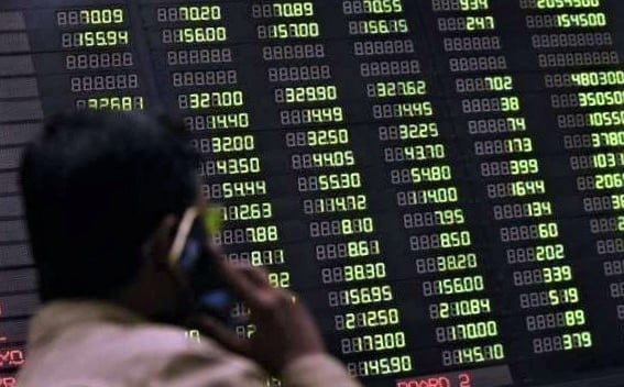 KSE-100 surges 129 points