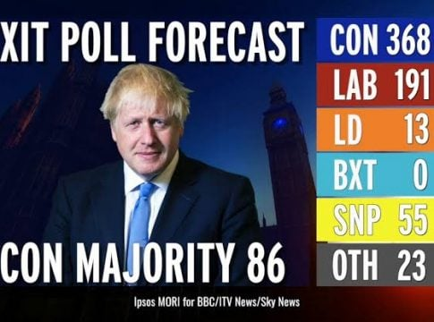 UK election poll says overwhelming victory for Boris Johnson